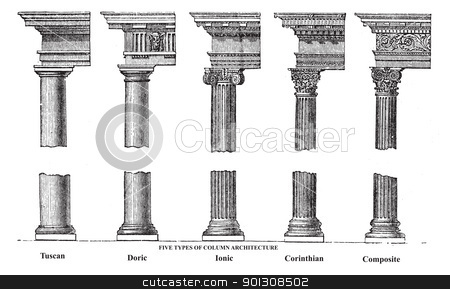 Five types of old column architecture old engraving stock vector clipart, Five types of old column architecture old engraving. Vector, engraved illustration showing a Tuscan, Doric, Ionic, Corinthian and Composite Greek and Roman column by Patrick Guenette