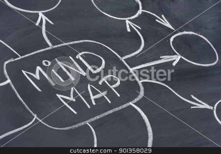 mind map abstract on blackboard stock photo, mind map text and abstract in white chalk handwriting on blackboard by Marek Uliasz