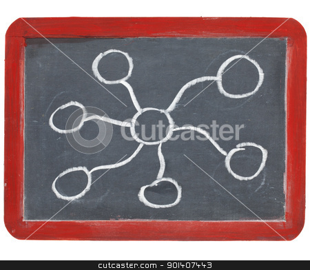 abstract network on blackboard stock photo, abstract blank network , diagram or flowchart sketched with white chalk on a small slate blackboard by Marek Uliasz