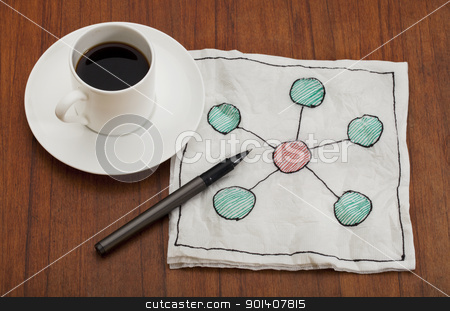 network concept on napkin stock photo, network concept (star model) - napkin doodle with espresso coffee cup on table by Marek Uliasz
