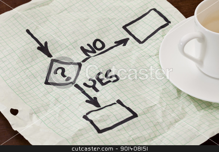 decision flowchart stock photo, yes or no decision flowchart - black marker sketch on a grid paper with a coffee cup by Marek Uliasz