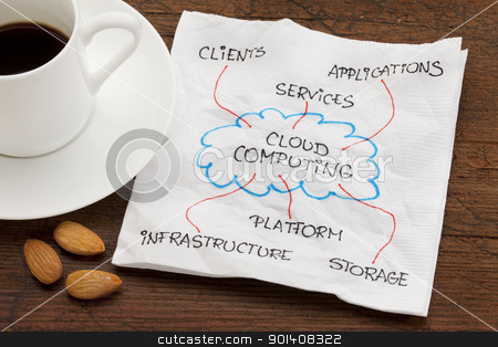 cloud computing concept stock photo, components of cloud computing - napkin doodle on wood table with espresso coffee and almond snack by Marek Uliasz