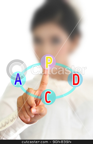 woman hand pressing button stock photo, woman hand pressing QCC circle or PDCA on a touch screen  by Yuttasak Jannarong
