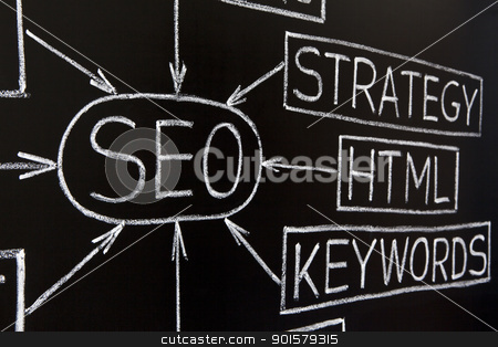 Closeup of a SEO flow chart  stock photo, Closeup of a SEO flow chart made with white chalk on a blackboard by Ivelin Radkov