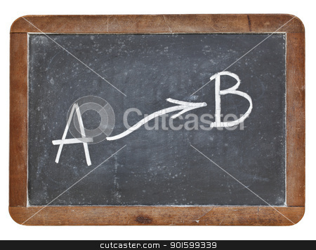 path from A to B on blackboard stock photo, going from A to B concept - white chalk drawing on vintage slate blackboard by Marek Uliasz