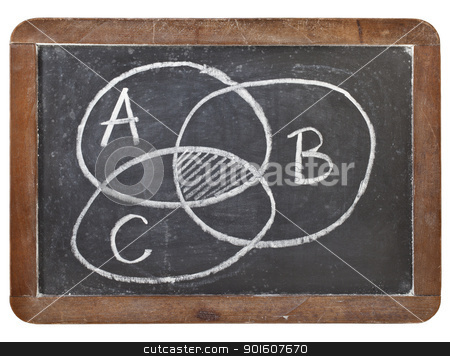 common part concept stock photo, common part concept - interception of A, B and C sets - white chalk drawing on vintage slate blackboard, isolated on white by Marek Uliasz