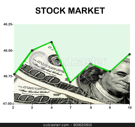 Chart stock photo, A stock market chart showing activity levels. by Ferdinand Bernales