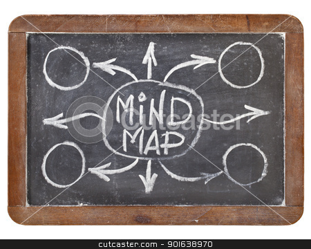 mind map on blackboard stock photo, mind map - white chalk sketch on vintage slate blackboard isolated on white by Marek Uliasz