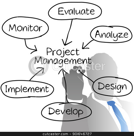 Project Management Clipart – images free download