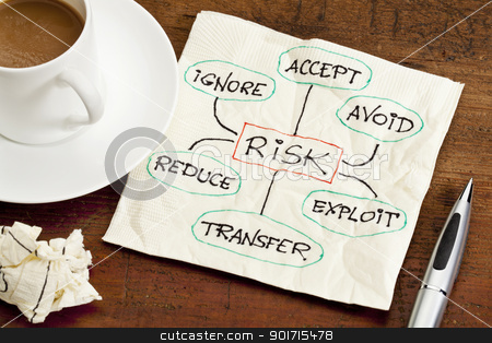 risk management concept on a napkin stock photo, risk management strategies - ignore, accept, avoid, reduce, transfer and exploit - sketch on a cocktail napkin, with a cup of coffee by Marek Uliasz