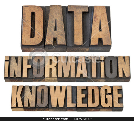 data, information, knowledge in wood type stock photo, data, information, knowledge - a collage of  isolated words in vintage letterpress wood type by Marek Uliasz