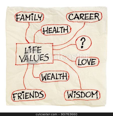 life value cncept on a napkin stock photo, napkin sketch of possible life values  - career, family, wealth, love, friends, health, wisdom, isolated on white by Marek Uliasz