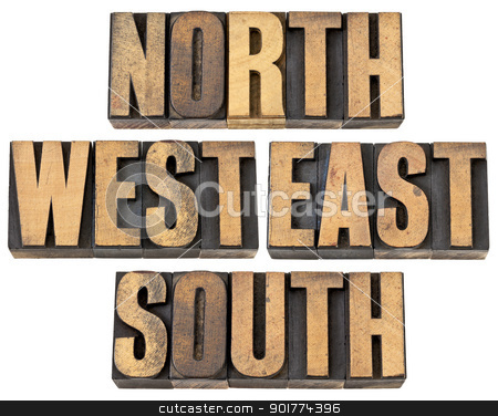 north, east, south, west in wood type stock photo, north, east, south, west - isolated text in vintage letterpress wood type by Marek Uliasz