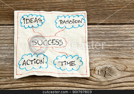 success ingredients stock photo, success ingredients - ideas, passion, time and action - a napkin on grained wood by Marek Uliasz