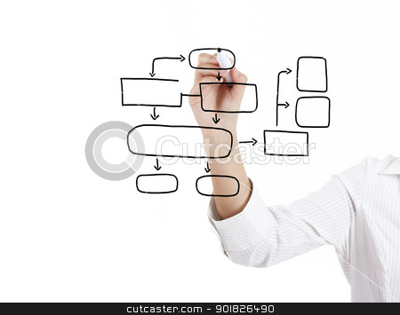 Drawing a flowchart stock photo, Female hand of a young businesswoman drawing a flowchart by ikostudio