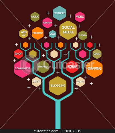 Social media marketing business tree stock vector clipart, Social network tree business marketing plan. Vector illustration layered for easy manipulation and custom coloring. by Cienpies Design