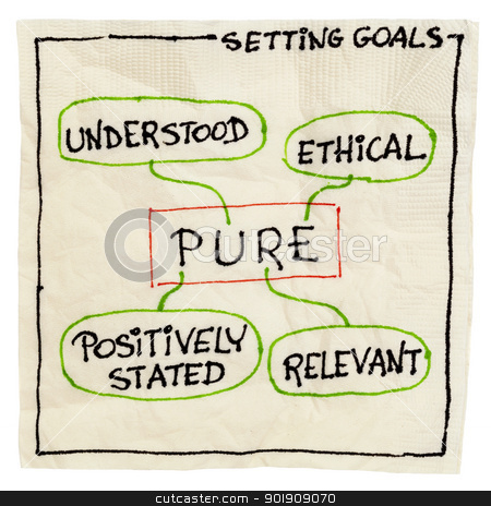 pure goal setting concept stock photo, PURE (positively stated, understood, relevant, ethical) goal setting concept - a napkin doodle isolated on white by Marek Uliasz