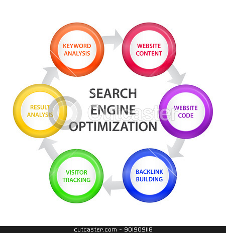 Search Engine Clip Art