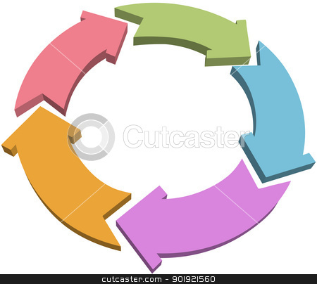 Five cycle or recycle 3D color arrows stock vector clipart, Five cycle or recycle 3D color arrows by Michael Brown