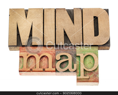 mind map in wood type stock photo, mind map - isolated words in vintage letterpress wood type printing blocks by Marek Uliasz
