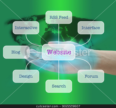 Create Popular Website stock photo, Hand Hold Seven Diagram to Create Popular Website with World Map Background by Vichaya Kiatying-Angsulee