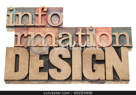 information design in wood type stock photo, information design -isolated text in vintage letterpress wood type printing blocks by Marek Uliasz