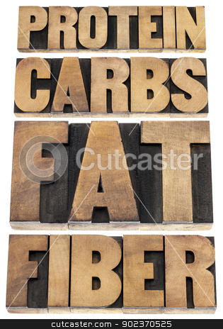 protein, carbs, fat, fiber stock photo, protein, carbs, fat, fiber - dietary components of food - - isolated text in letterpress wood type printing blocks by Marek Uliasz