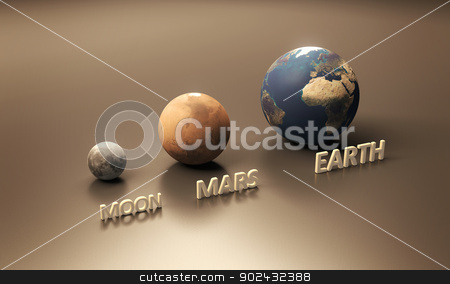 Planet Earth Mars and Moon stock photo, A rendered size-comparence sheet between the Planet Earth, Earth-Moon and Planet Mars with in-scene captions. by Tristan3D