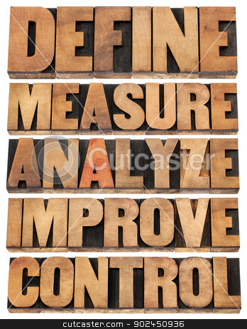 define, measure, analyze, improve, control stock photo, define, measure, analyze, improve, control - concept of continuous improvement process or cycle - isolated words in letterpress wood type blocks by Marek Uliasz