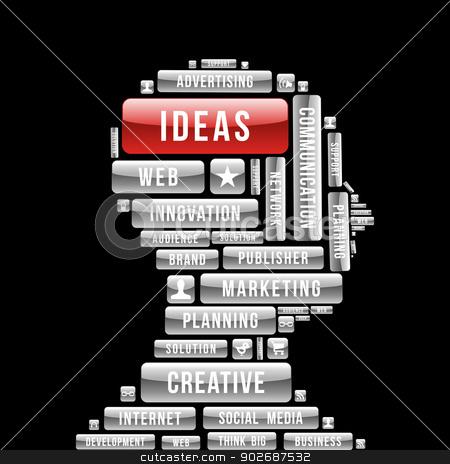 Marketing ideas human head