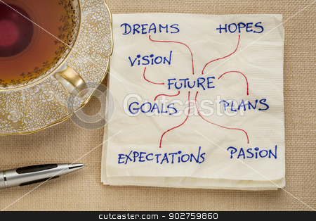 dreams, goals, plans, vision stock photo, dreams, plans, hopes, goals, vision shaping the future - a napkin doodle with a cup of tea by Marek Uliasz