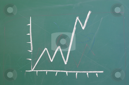 Chalkboard Graph stock photo, An upward graph on a green chalkboard. by Robert Byron