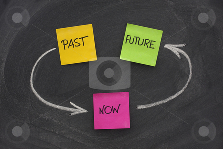 Past, present, future, time loop concept on blackboard stock photo, Time loop concept - past, present, future - colorful sticky notes on blackboard with white chalk arrows and eraser smudges by Marek Uliasz