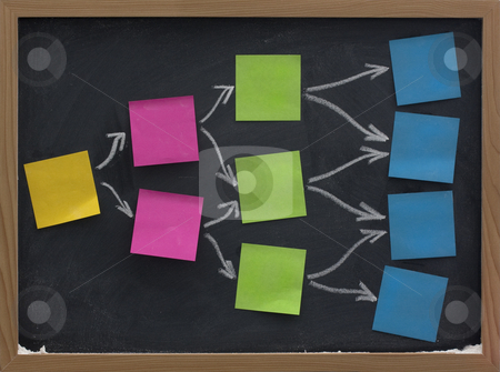 Blank sticky notes on blackboard, mind map or diagram stock photo, Blank mind map, flow diagram or decision tree made of colorful  (yellow, red,green, blue) sticky notes posted on blackboard with eraser smudge patterns by Marek Uliasz