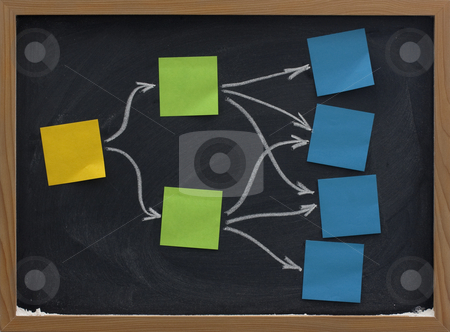 Sticky notes on blackboard mind map or diagram stock photo, Blank mind map or flow diagram made of colorful sticky notes posted on blackboard with eraser smudge patterns by Marek Uliasz