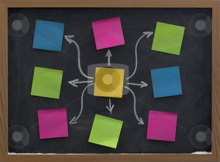 Sticky notes on blackboard mind map stock photo, Blank mind map or flow diagram made of colorful sticky notes posted on blackboard with eraser smudge patterns by Marek Uliasz