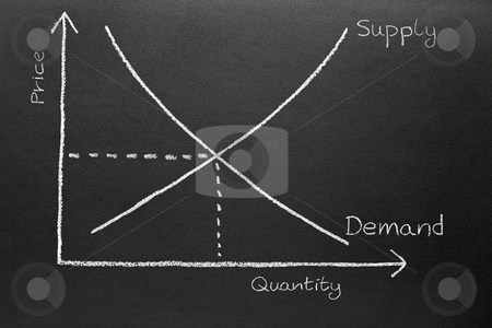 Supply and demand chart drawn on a blackboard. stock photo, Supply and demand chart drawn on a blackboard. by Stephen Rees