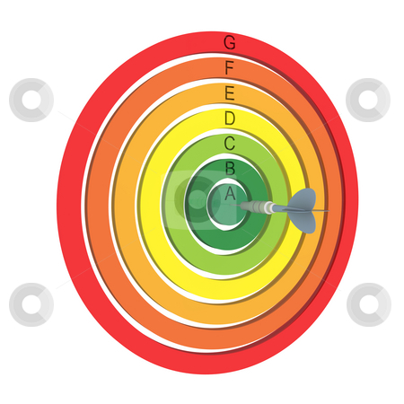 Target energy performance scale stock photo, Target with energy performance scale and dart on A class by Nuno Andre