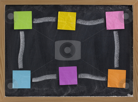 Blank blackboard with sticky notes frame stock photo, Copy space with eraser smudges on blackboard surrounded by colorful sticky notes and thick white chalk line by Marek Uliasz