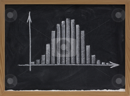 Histogram with Gaussian distribution on blackboard stock photo, Histogram with Gaussian (normal or bell shape) distribution - rough representation with white chalk on blackboard by Marek Uliasz