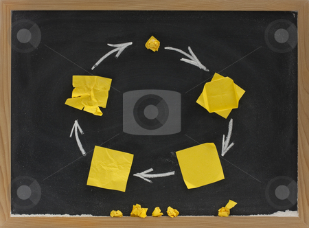 Life cycle concept on blackboard stock photo, Life cycle with birth, growth, maturity, aging, death and decay presented on blackboard - smooth, crumpled, torn yellow sticky notes by Marek Uliasz