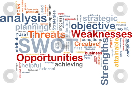 SWOT word cloud stock photo, Word cloud concept illustration of SWOT strengths weaknesses by Kheng Guan Toh