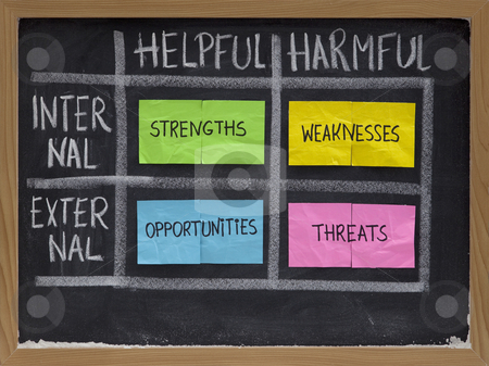 Strengths, weaknesses, opportunities, threats - SWOT stock photo, SWOT (strengths, weaknesses, opportunities, and threats) analysis, strategic planning method presented as diagram on blackboard with white chalk and sticky notes by Marek Uliasz