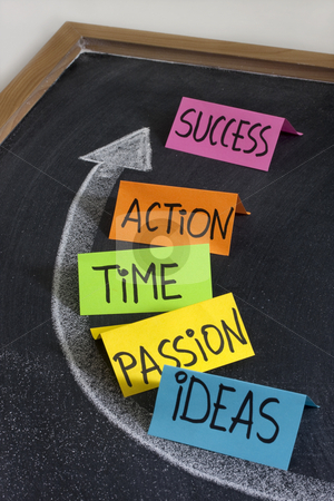 Components of success concept on blackboard stock photo, Time, ideas, action, passion - success ingredients concept presented with colorful noted and white chalk drawing on blackboard by Marek Uliasz