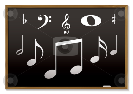 Musical blackboard stock vector clipart, Music lesson inspired with musical notes on a blackboard by Michael Travers
