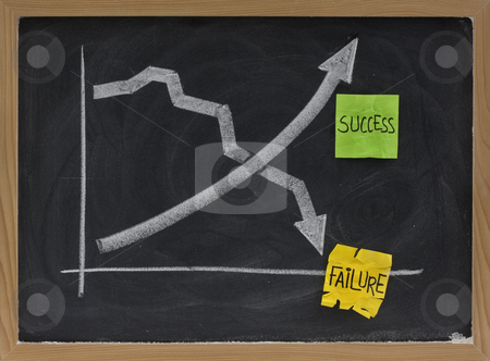 Success and failure concept on blackboard stock photo, Success and failure concept - white chalk drawing and color sticky notes on blackboard by Marek Uliasz