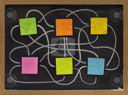 Complicated network interactions stock photo, Concept of complex or chaotic network interactions - colorful sticky notes and white chalk drawing on blackboard by Marek Uliasz