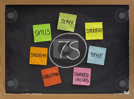 7S model for organizational culture, analysis and development stock photo, 7S model for organizational culture, analysis and development (skills, staff, strategy, systems, structure, style, shared values) - colorful reminder notes, white chalk drawing on blackboard by Marek Uliasz