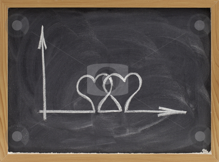 Love in progress stock photo, Two interlaced hearts as a part of graph, white chalk drawing on blackboard by Marek Uliasz
