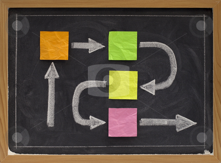 Blank flowchart or timeline on blackboard stock photo, Blank flowchart, timeline or business diagram - crumpled sticky notes and white chalk drawing on blackboard by Marek Uliasz